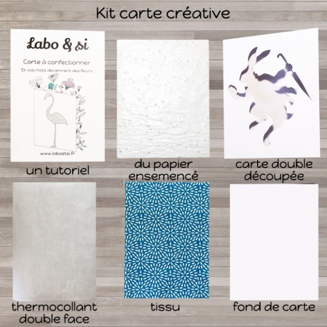 Kit carte créative blanche